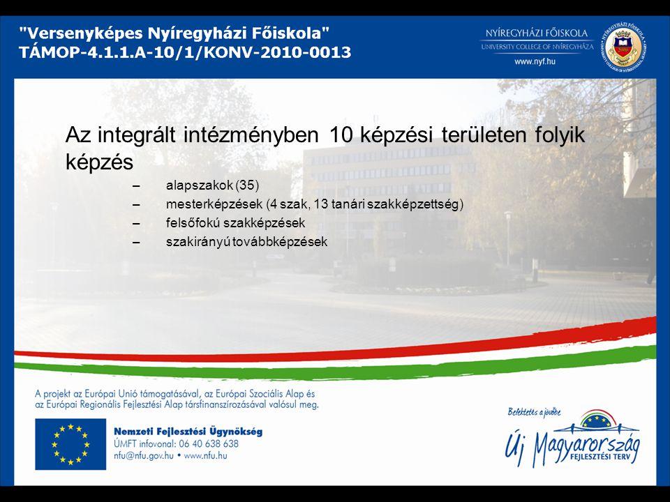 Az integrált intézményben 10 képzési területen folyik képzés –alapszakok (35) –mesterképzések (4 szak, 13 tanári szakképzettség) –felsőfokú szakképzések –szakirányú továbbképzések