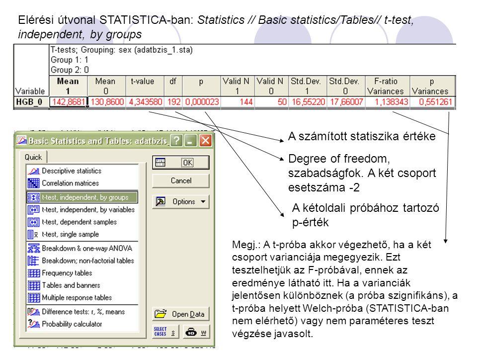 Elérési útvonal STATISTICA-ban: Statistics // Basic statistics/Tables// t-test, independent, by groups A számított statiszika értéke Degree of freedom, szabadságfok.