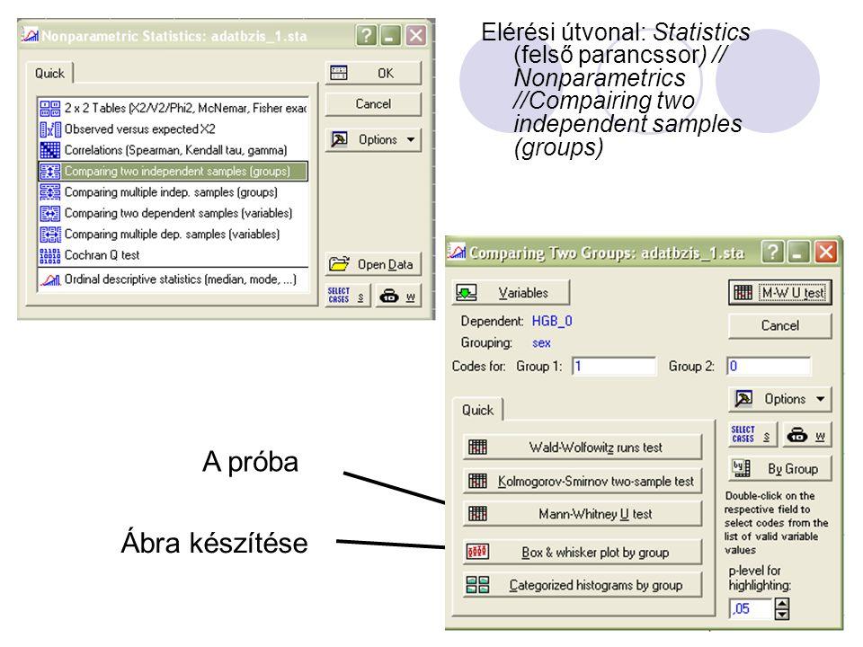 Elérési útvonal: Statistics (felső parancssor) // Nonparametrics //Compairing two independent samples (groups) Ábra készítése A próba