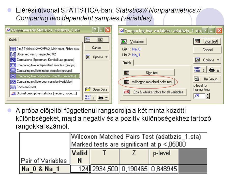 Elérési útvonal STATISTICA-ban: Statistics // Nonparametrics // Comparing two dependent samples (variables) A próba előjeltől függetlenül rangsorolja a két minta közötti különbségeket, majd a negatív és a pozitív különbségekhez tartozó rangokkal számol.