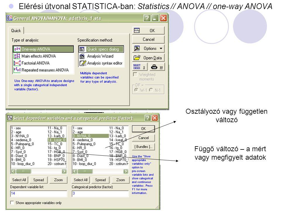 Elérési útvonal STATISTICA-ban: Statistics // ANOVA // one-way ANOVA Osztályozó vagy független változó Függő változó – a mért vagy megfigyelt adatok