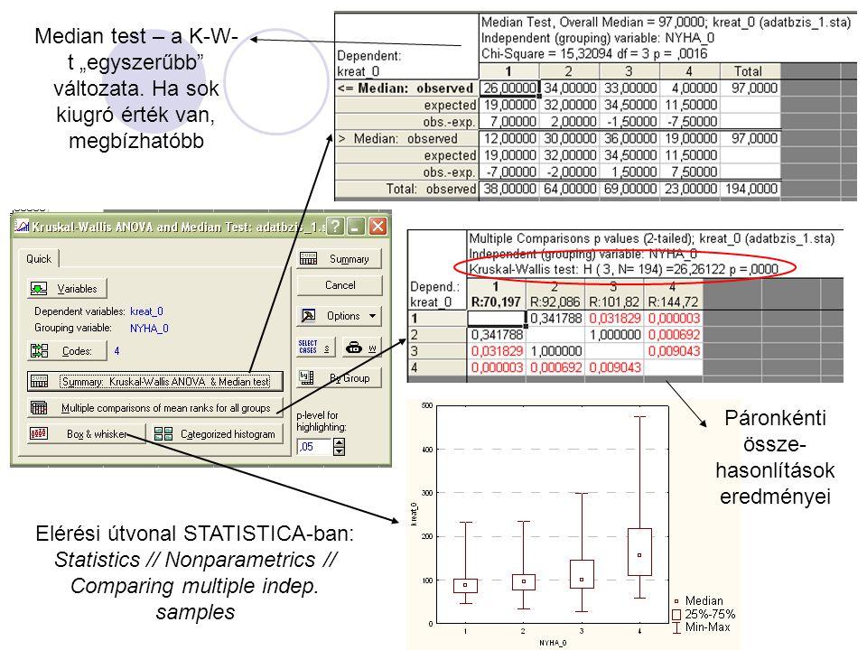 """Páronkénti össze- hasonlítások eredményei Median test – a K-W- t """"egyszerűbb"""" változata. Ha sok kiugró érték van, megbízhatóbb Elérési útvonal STATIST"""
