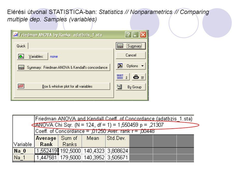 Elérési útvonal STATISTICA-ban: Statistics // Nonparametrics // Comparing multiple dep. Samples (variables)