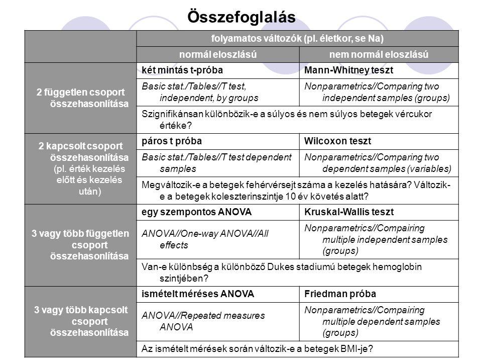 folyamatos változók (pl.