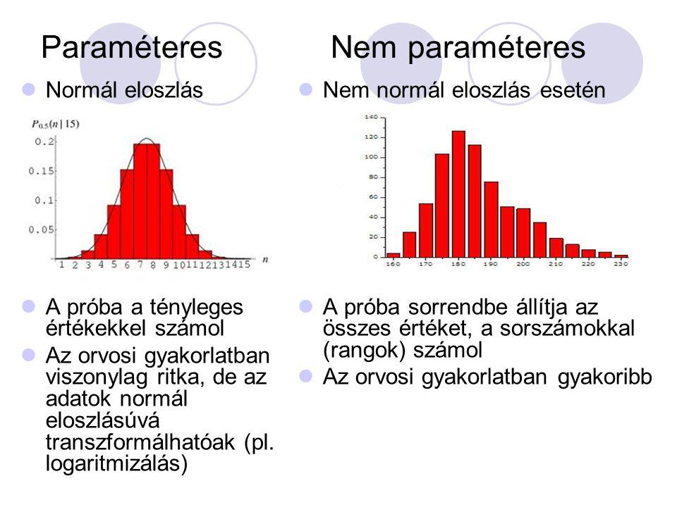 Paraméteres Nem paraméteres Normál eloszlás A próba a tényleges értékekkel számol Az orvosi gyakorlatban viszonylag ritka, de az adatok normál eloszlásúvá transzformálhatóak (pl.