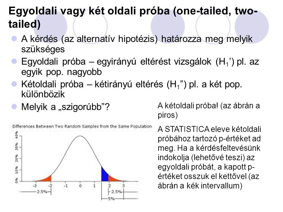 A kérdés (az alternatív hipotézis) határozza meg melyik szükséges Egyoldali próba – egyirányú eltérést vizsgálok (H 1 ') pl. az egyik pop. nagyobb Két