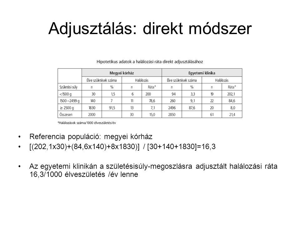 Adjusztálás: direkt módszer Referencia populáció: megyei kórház [(202,1x30)+(84,6x140)+8x1830)] / [30+140+1830]=16,3 Az egyetemi klinikán a születésis