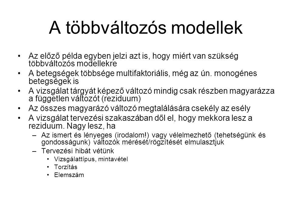 A többváltozós modellek Az előző példa egyben jelzi azt is, hogy miért van szükség többváltozós modellekre A betegségek többsége multifaktoriális, még