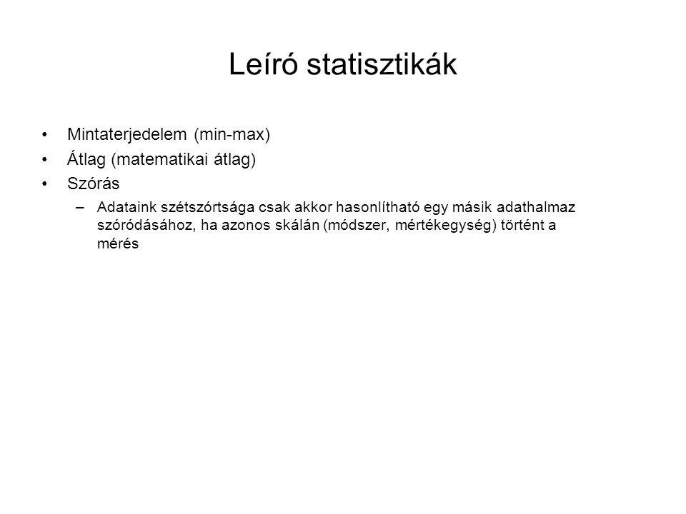 Leíró statisztikák Mintaterjedelem (min-max) Átlag (matematikai átlag) Szórás –Adataink szétszórtsága csak akkor hasonlítható egy másik adathalmaz szó