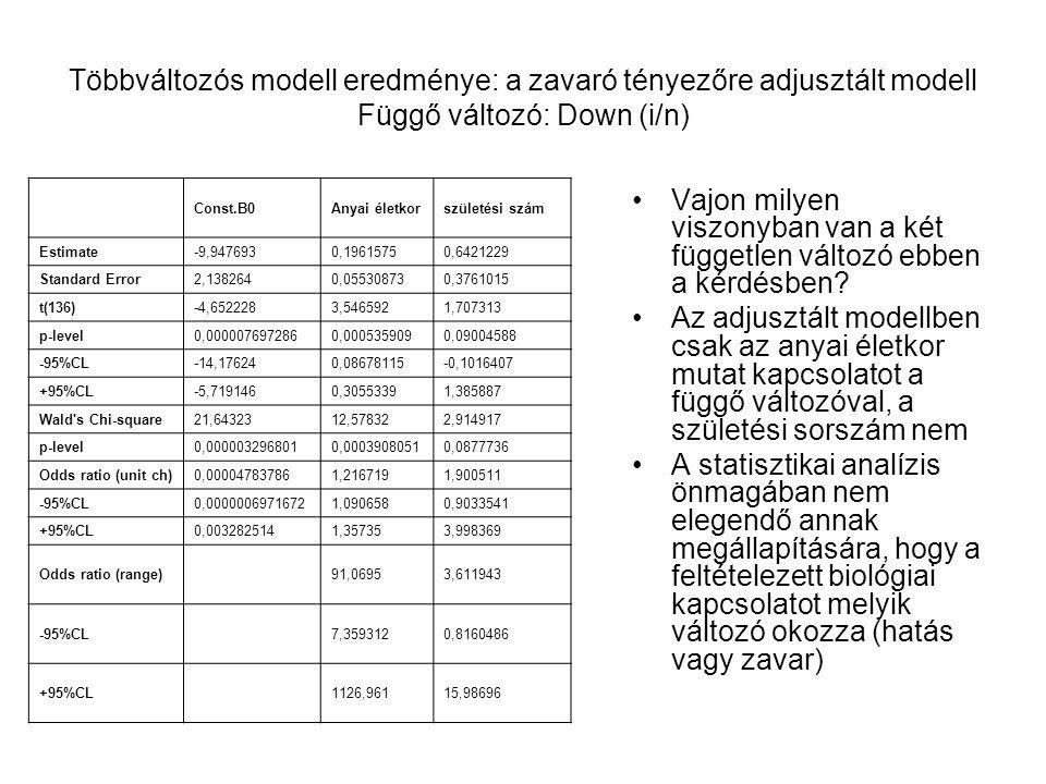 Többváltozós modell eredménye: a zavaró tényezőre adjusztált modell Függő változó: Down (i/n) Vajon milyen viszonyban van a két független változó ebbe