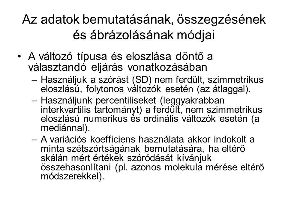 Descriptive Statistics (Adatbázis_1) Valid NMeanMedianStd.Dev.