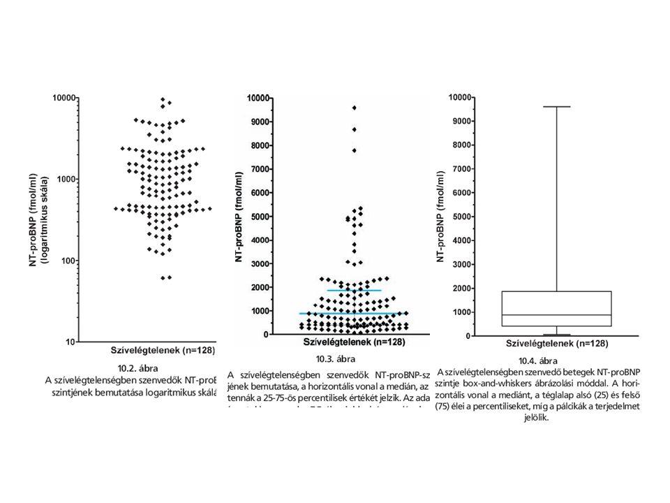 A mai fogalmak szerinti első randomizált klinikai kísérlet: 1948 Sir Austin Bradford Hill (1897-1991) Az első randomizált klinikai kísérlet statisztikusa Később a dohányzás és a tüdőrák közötti kapcsolat feltárásáról írt munkáival vált ismertté Hill oksági kritériumok