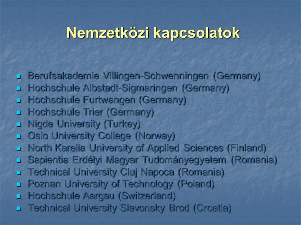 Nemzetközi kapcsolatok Berufsakademie Villingen-Schwenningen (Germany) Berufsakademie Villingen-Schwenningen (Germany) Hochschule Albstadt-Sigmaringen