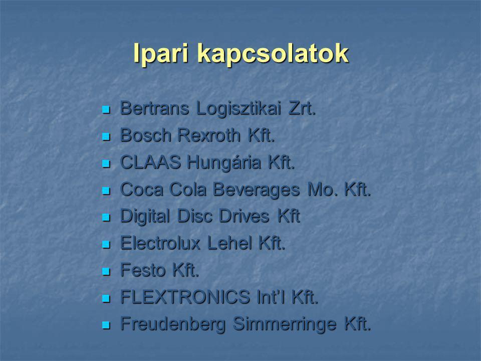 Ipari kapcsolatok Bertrans Logisztikai Zrt. Bertrans Logisztikai Zrt. Bosch Rexroth Kft. Bosch Rexroth Kft. CLAAS Hungária Kft. CLAAS Hungária Kft. Co