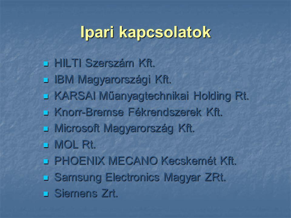 HILTI Szerszám Kft. HILTI Szerszám Kft. IBM Magyarországi Kft. IBM Magyarországi Kft. KARSAI Műanyagtechnikai Holding Rt. KARSAI Műanyagtechnikai Hold