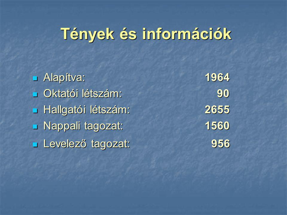 Tények és információk Alapítva: 1964 Alapítva: 1964 Oktatói létszám: 90 Oktatói létszám: 90 Hallgatói létszám: 2655 Hallgatói létszám: 2655 Nappali ta