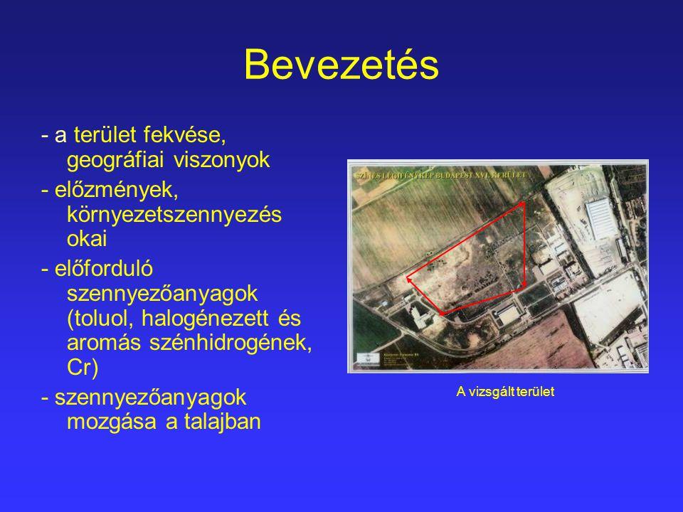 Bevezetés - a terület fekvése, geográfiai viszonyok - előzmények, környezetszennyezés okai - előforduló szennyezőanyagok (toluol, halogénezett és arom