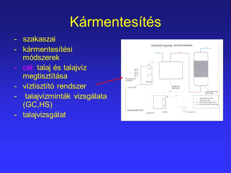 Kármentesítés -szakaszai -kármentesítési módszerek -cél: talaj és talajvíz megtisztítása -víztisztító rendszer - talajvízminták vizsgálata (GC,HS) -ta