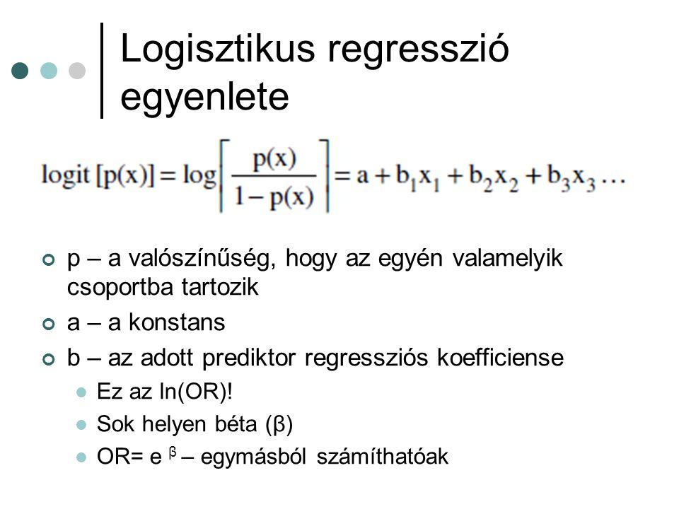p – a valószínűség, hogy az egyén valamelyik csoportba tartozik a – a konstans b – az adott prediktor regressziós koefficiense Ez az ln(OR)! Sok helye