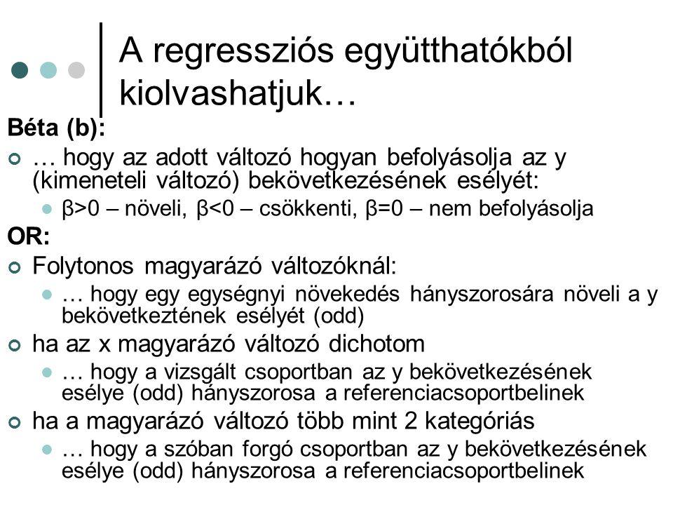 A regressziós együtthatókból kiolvashatjuk… Béta (b): … hogy az adott változó hogyan befolyásolja az y (kimeneteli változó) bekövetkezésének esélyét: