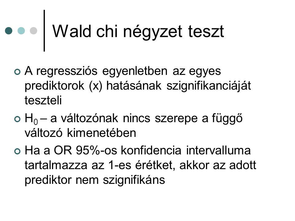 Wald chi négyzet teszt A regressziós egyenletben az egyes prediktorok (x) hatásának szignifikanciáját teszteli H 0 – a változónak nincs szerepe a függ