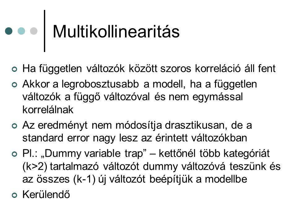 Multikollinearitás Ha független változók között szoros korreláció áll fent Akkor a legrobosztusabb a modell, ha a független változók a függő változóva