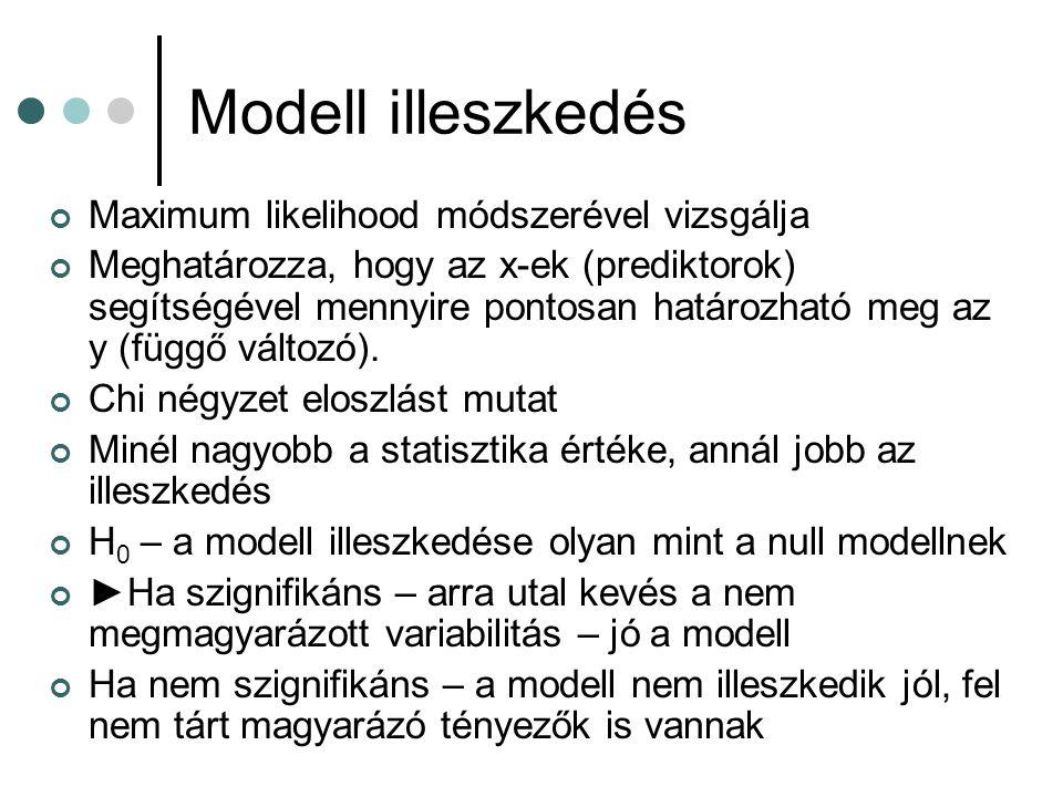 Modell illeszkedés Maximum likelihood módszerével vizsgálja Meghatározza, hogy az x-ek (prediktorok) segítségével mennyire pontosan határozható meg az