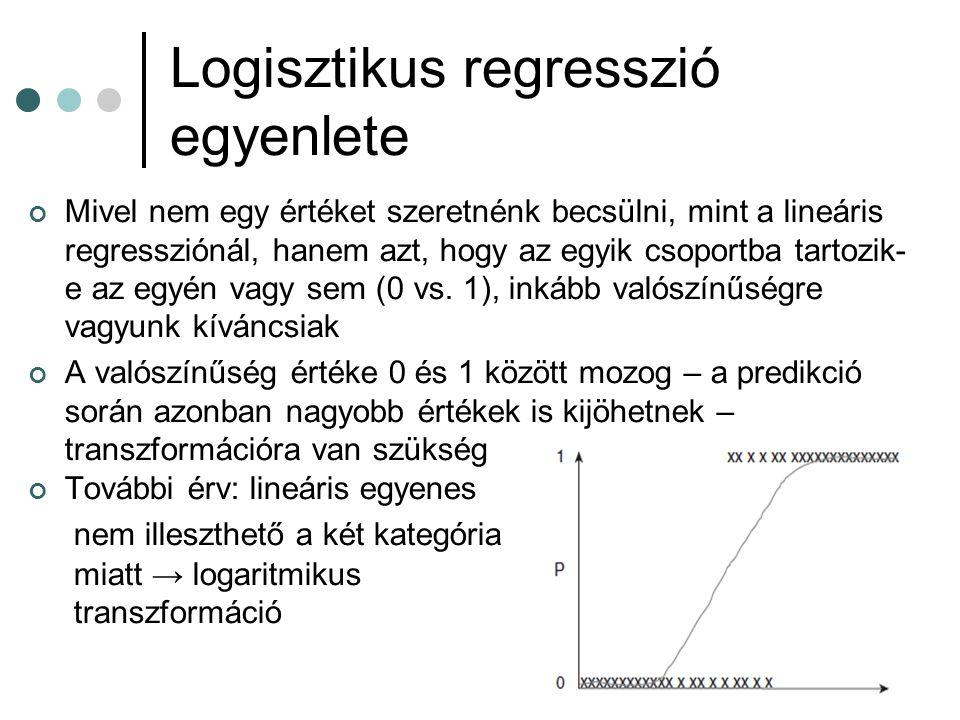Mivel nem egy értéket szeretnénk becsülni, mint a lineáris regressziónál, hanem azt, hogy az egyik csoportba tartozik- e az egyén vagy sem (0 vs. 1),