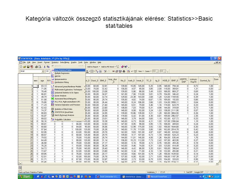 Kategória változók összegző statisztikájának elérése: Statistics>>Basic stat/tables