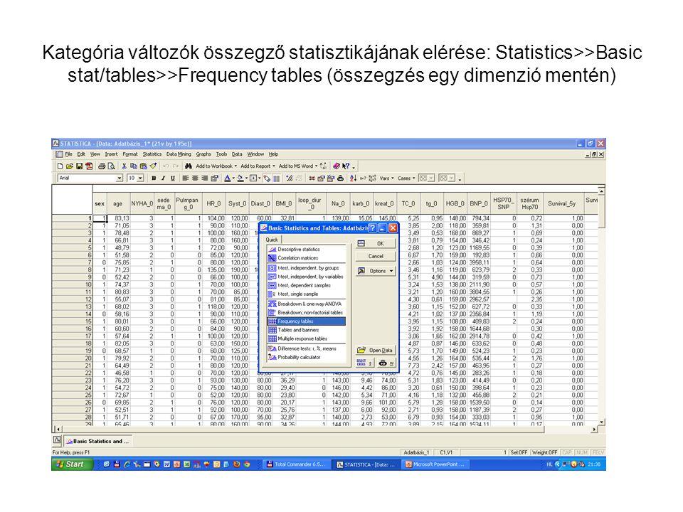 Kategória változók összegző statisztikájának elérése: Statistics>>Basic stat/tables>>Frequency tables (összegzés egy dimenzió mentén)