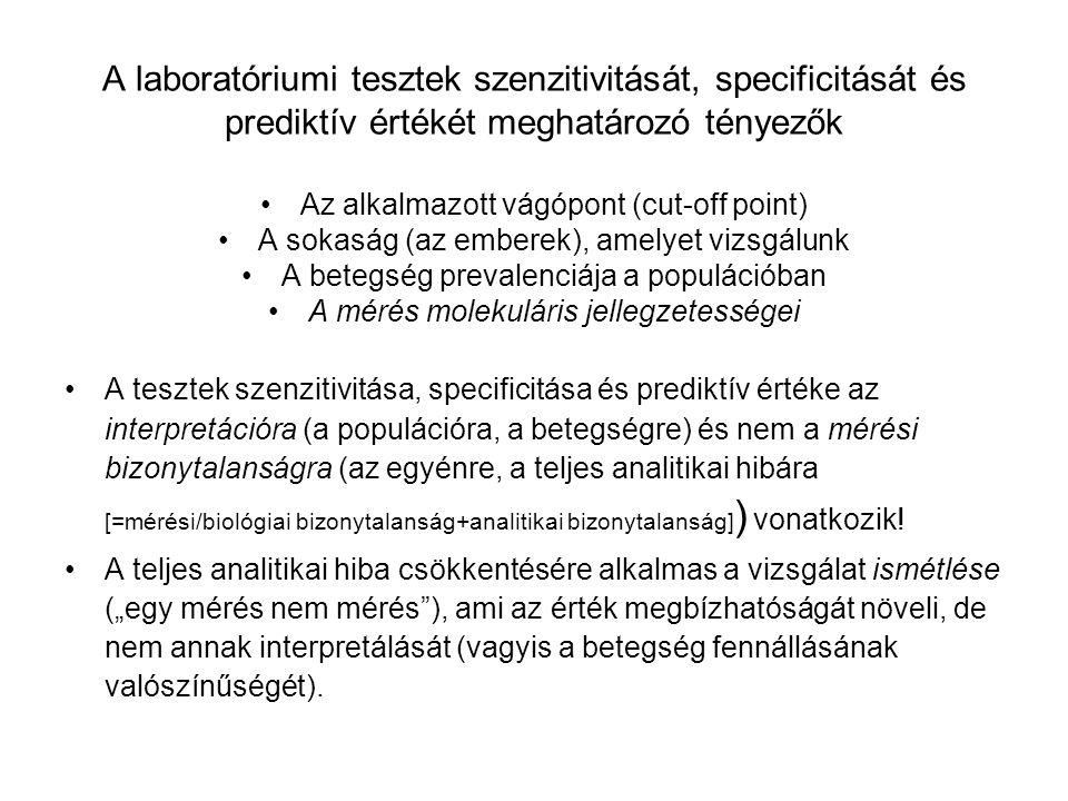 A laboratóriumi tesztek szenzitivitását, specificitását és prediktív értékét meghatározó tényezők Az alkalmazott vágópont (cut-off point) A sokaság (a