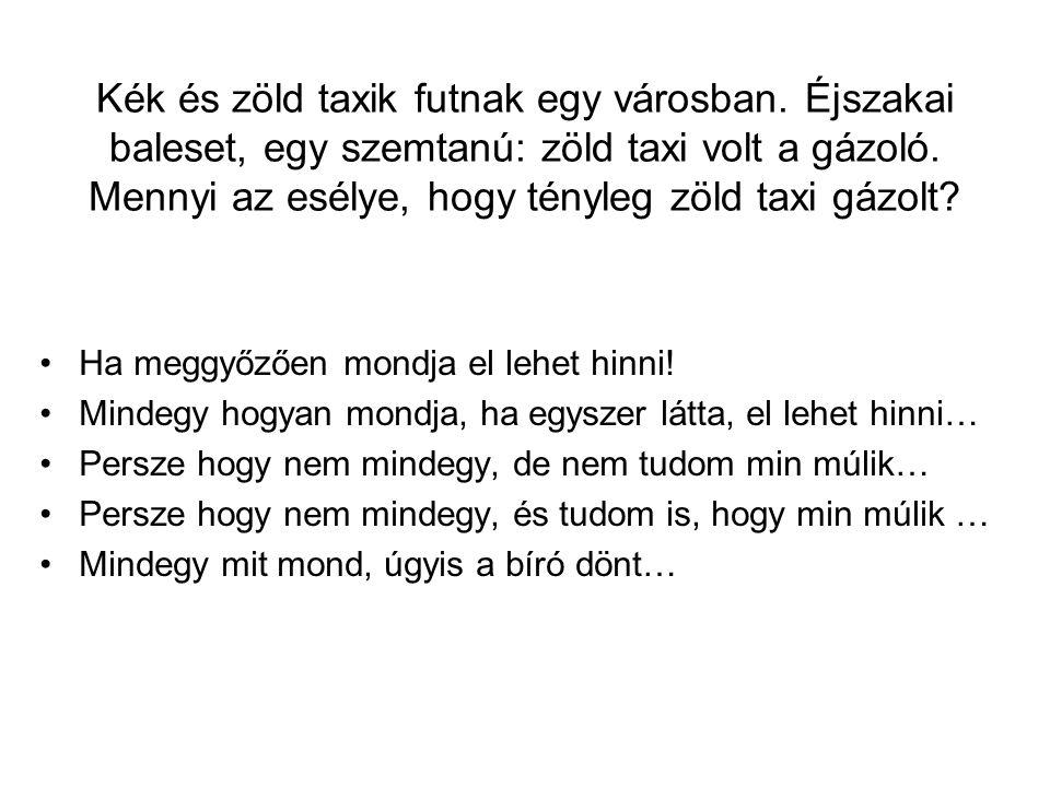 Kék és zöld taxik futnak egy városban. Éjszakai baleset, egy szemtanú: zöld taxi volt a gázoló. Mennyi az esélye, hogy tényleg zöld taxi gázolt? Ha me