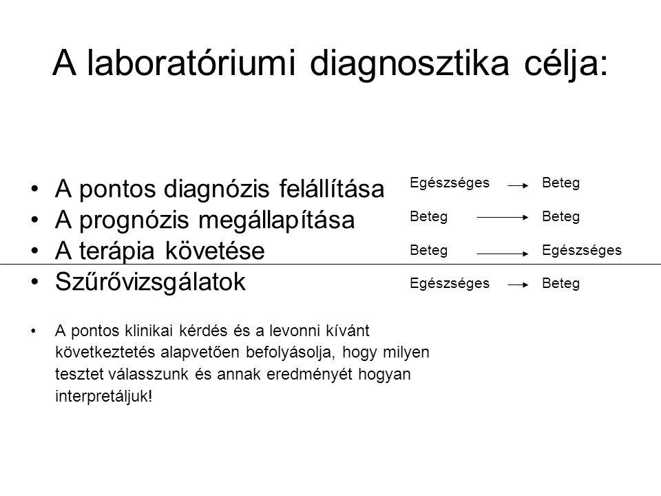 A laboratóriumi diagnosztika célja: A pontos diagnózis felállítása A prognózis megállapítása A terápia követése Szűrővizsgálatok A pontos klinikai kér