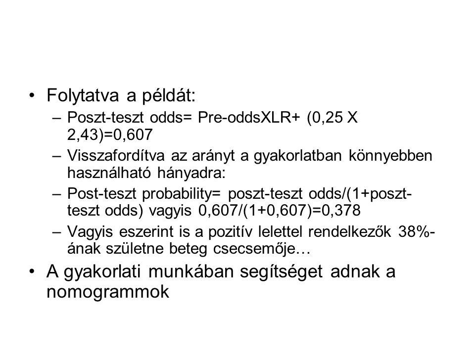 Folytatva a példát: –Poszt-teszt odds= Pre-oddsXLR+ (0,25 X 2,43)=0,607 –Visszafordítva az arányt a gyakorlatban könnyebben használható hányadra: –Pos