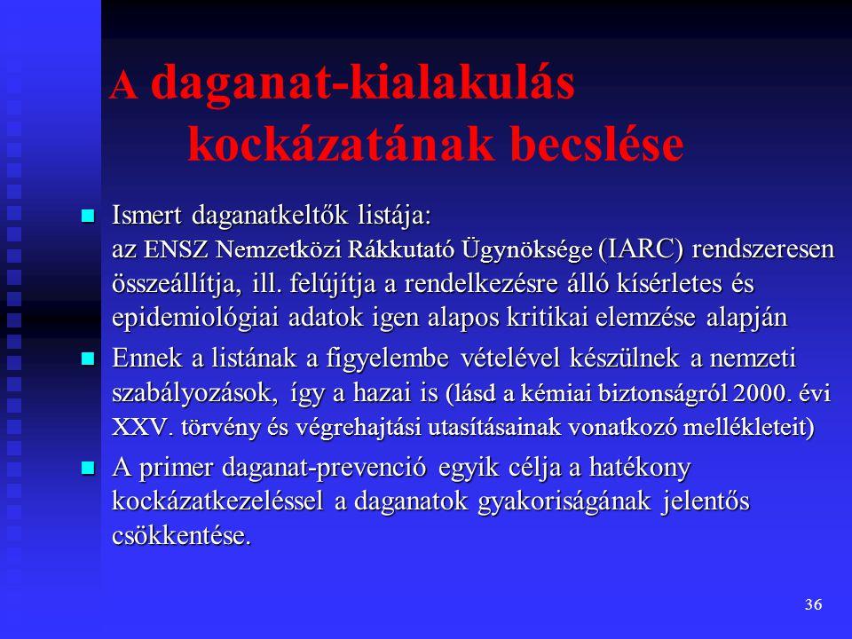 37 IARC karcinogenitási kategóriák IARC 1: emberben epidemiológiai adatokkal is bizonyítottan daganatkeltő anyagok IARC 1: emberben epidemiológiai adatokkal is bizonyítottan daganatkeltő anyagok IARC 2A: Emberben valószínűleg daganatkeltő anyagok (állatkísérletekben bizonyított hatás, de a humán epidemiológiai adatok még nem elegendőek, vagy nem konkluzívak) IARC 2A: Emberben valószínűleg daganatkeltő anyagok (állatkísérletekben bizonyított hatás, de a humán epidemiológiai adatok még nem elegendőek, vagy nem konkluzívak) IARC 2B: Emberben feltehetően daganatkeltő anyagok (állatkísérletekben valószínű daganatkeltő hatás, humán epidemiológiai adatok hiányoznak, vagy elégtelenek) IARC 2B: Emberben feltehetően daganatkeltő anyagok (állatkísérletekben valószínű daganatkeltő hatás, humán epidemiológiai adatok hiányoznak, vagy elégtelenek) IARC 3.: Emberben daganatkeltés szempontjából nem besorolható anyag IARC 3.: Emberben daganatkeltés szempontjából nem besorolható anyag IARC 4.: nem rákkeltő IARC 4.: nem rákkeltő