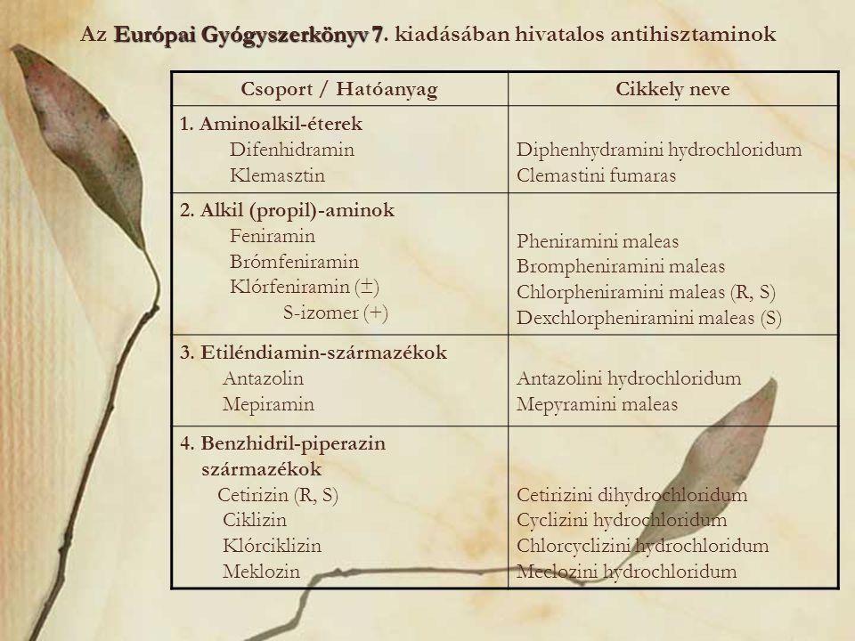 Európai Gyógyszerkönyv 7 Az Európai Gyógyszerkönyv 7. kiadásában hivatalos antihisztaminok Csoport / HatóanyagCikkely neve 1. Aminoalkil-éterek Difenh