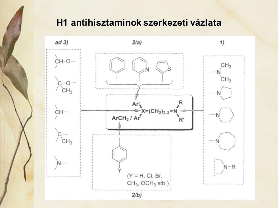 H1 antihisztaminok szerkezeti vázlata