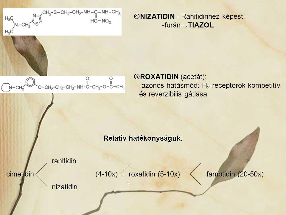  NIZATIDIN - Ranitidinhez képest: -furán  TIAZOL  ROXATIDIN (acetát): -azonos hatásmód: H 2 -receptorok kompetitív és reverzibilis gátlása Relatív