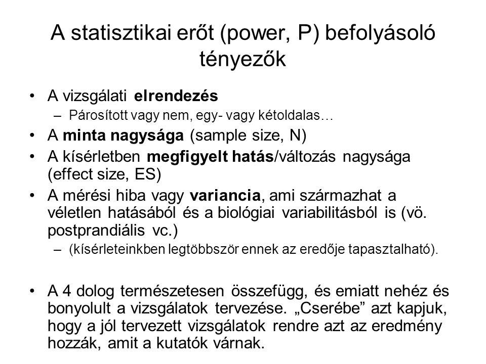 A statisztikai erőt (power, P) befolyásoló tényezők A vizsgálati elrendezés –Párosított vagy nem, egy- vagy kétoldalas… A minta nagysága (sample size,