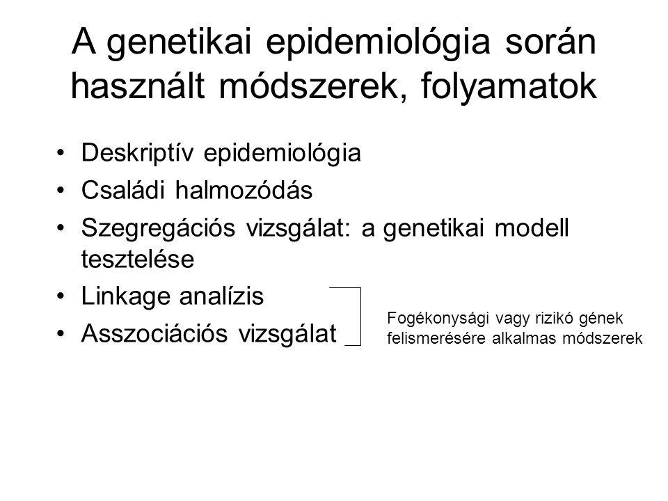 A genetikai epidemiológia során használt módszerek, folyamatok Deskriptív epidemiológia Családi halmozódás Szegregációs vizsgálat: a genetikai modell