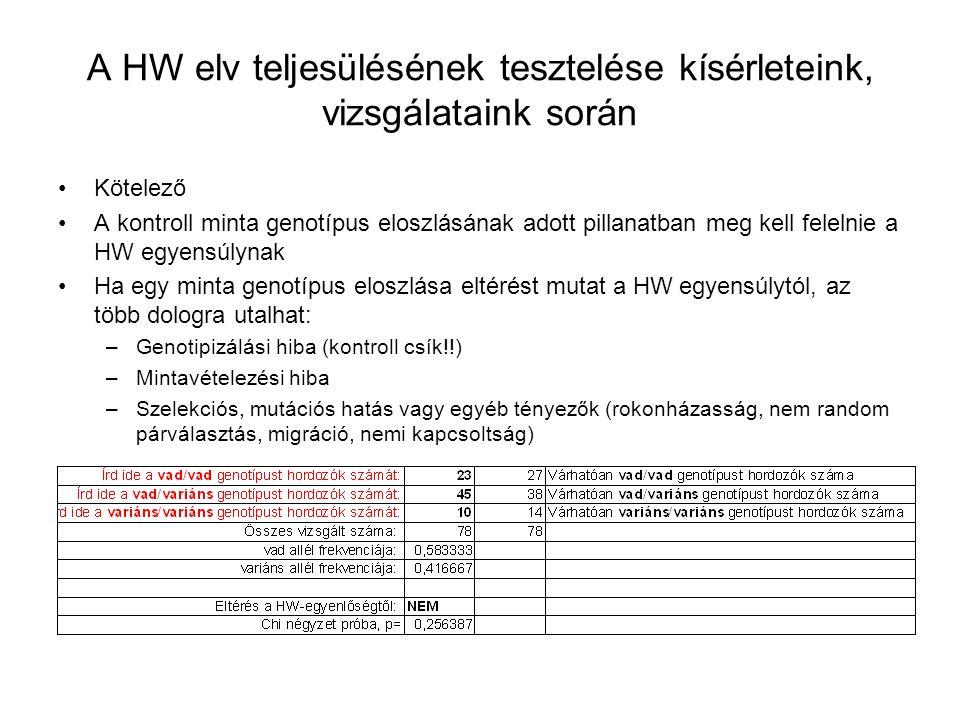 A HW elv teljesülésének tesztelése kísérleteink, vizsgálataink során Kötelező A kontroll minta genotípus eloszlásának adott pillanatban meg kell felel