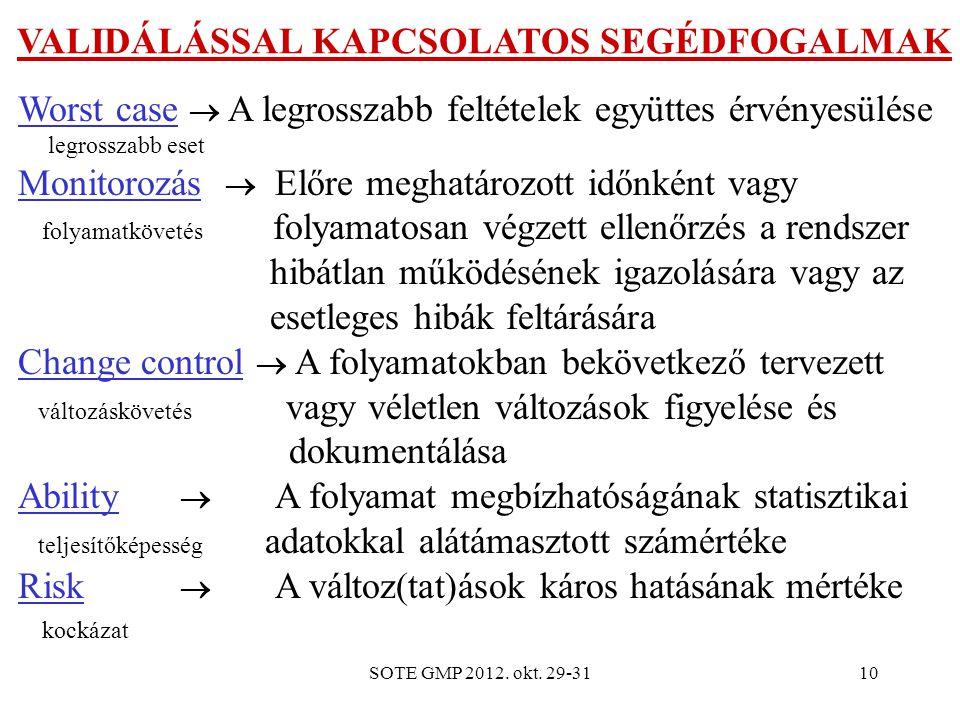 SOTE GMP 2012. okt. 29-3110 Worst case  A legrosszabb feltételek együttes érvényesülése legrosszabb eset Monitorozás  Előre meghatározott időnként v