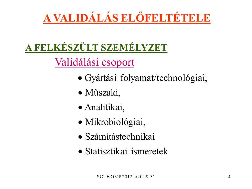 SOTE GMP 2012. okt. 29-314 A FELKÉSZÜLT SZEMÉLYZET Validálási csoport  Gyártási folyamat/technológiai,  Műszaki,  Analitikai,  Mikrobiológiai,  S