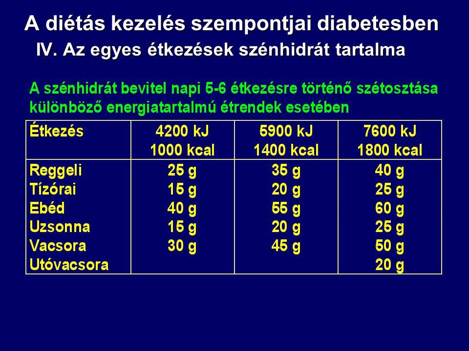 A diétás kezelés szempontjai diabetesben IV. Az egyes étkezések szénhidrát tartalma Lehetőleg minden étkezésnek szénhidrátot (is) kell tartalmaznia. 