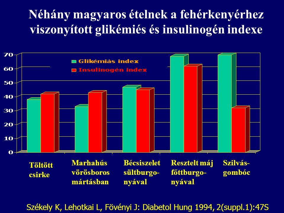 A szénhidrátok a diabeteses étrendben: összegzés –A magas-szénhidrát tartalmú diéta (50-55 %) javasolható. –Ezen szénhidrátok összetétele nem kell, ho