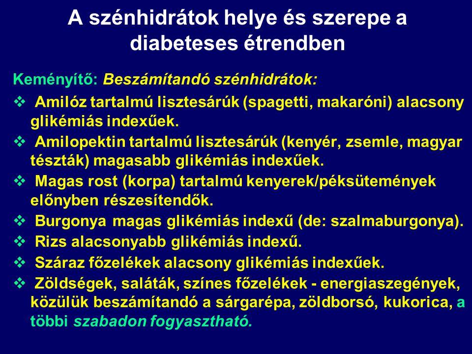 Néhány magyaros ételnek a fehérkenyérhez viszonyított glikémiés és insulinogén indexe Székely K, Lehotkai L, Fövényi J: Diabetol Hung 1994, 2(suppl.1)