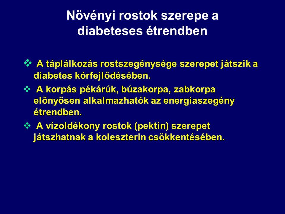 Zsiradékok helye és szerepe a diabeteses étrendben A zsírok 95%-ban, a szénhidrátok és fehérjék 75%-ban képesek biológiailag hasznosulni (zsírrá alaku