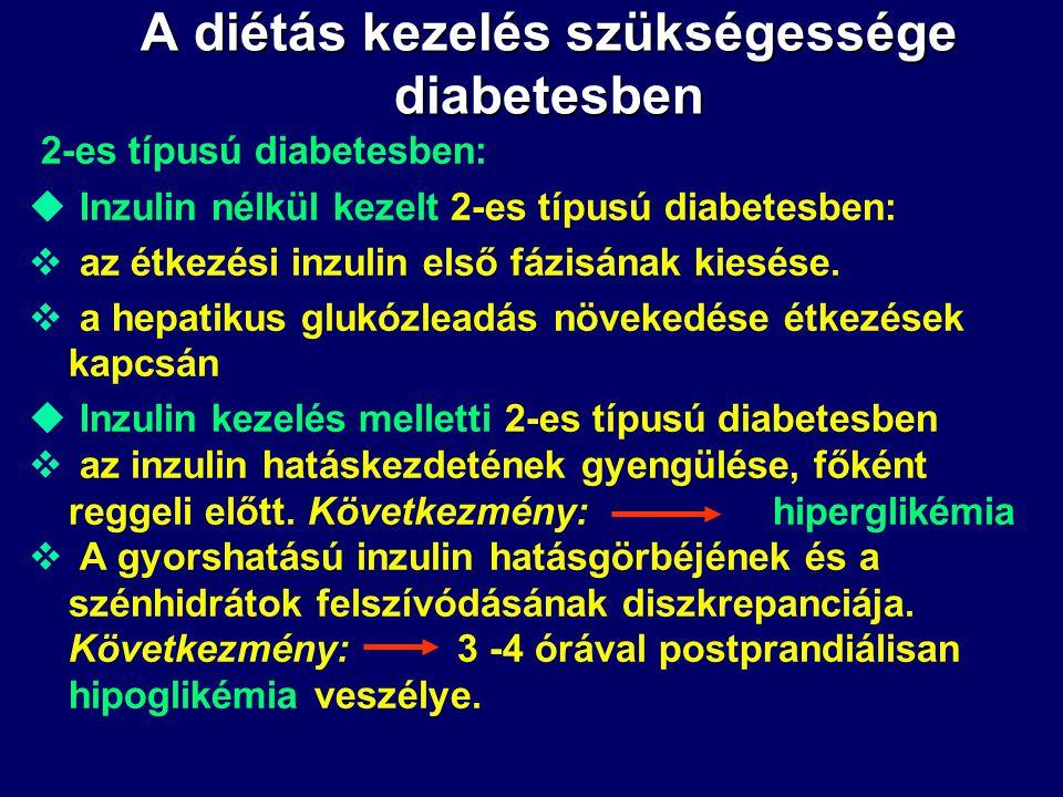 A diétás kezelés szükségessége diabetesben 1-es típusú diabetesben (<20 év tartamnál): a./ A tranzitidő lerövidülése (az amylin kiesése következtében)