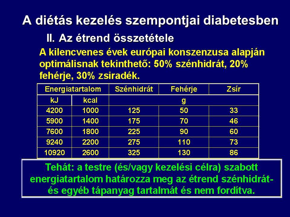 A diétás kezelés szempontjai diabetesben I. Az étrend energiatartalma Testtömeg felesleggel rendelkező 1-es és 2-es típusú diabeteseseknél:  javasolt