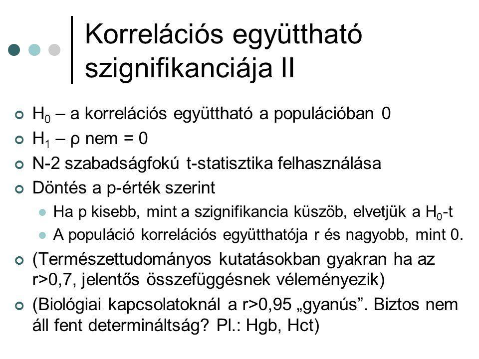 Korrelációs együttható szignifikanciája II H 0 – a korrelációs együttható a populációban 0 H 1 – ρ nem = 0 N-2 szabadságfokú t-statisztika felhasználá